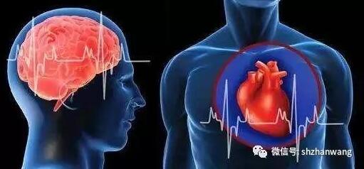 突发心脏病,这6个征兆不得不防